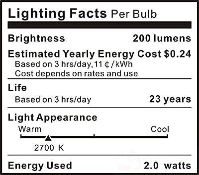 LED Edison Bulb Dimmable, UNCLELIGHT, E26 Base 2W 2700K 200 Lumens G14 LED Globe Bulb, 25W Equivalent LED Filament Bulb, UL Listed