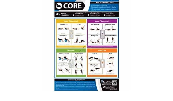 Core tabla de ejercicio de pared - A1 laminada en línea con formación de vídeo apoyo (teléfono inteligente sólo): Amazon.es: Deportes y aire libre