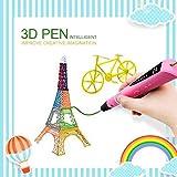 3D Stylo d'impression, MODA Intelligent Non-Toxique 3D Pen avec Adaptateur UE, 1 ou 2 Couleurs Aléatoire 1.75mm PLA Fils Filament [Compatible avec Filament en ABS & PLA] (Rose)