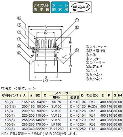 カネソウ 鋳鉄製ルーフドレイン たて引き用 デッキプレート打込型 バルコニー中継用(呼称200) EDSB-2-200