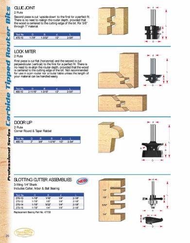 Timberline 270-16 1/4 Kerf 3 Wing Slotting Assm. ()