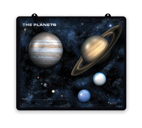 American Educational Planet Plaque by American Educational Products