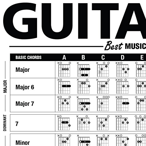 48'' x 36'' Creative Guitar Poster - A Dry-Erase Educational Guitar Poster Containing Chords, Scales, Chord Formulas, Chord Progressions and More by Best Music Stuff (Image #2)