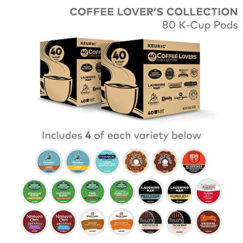 Keurig, Coffee Lovers