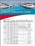 Rule 25 DA-24 Marine Bilge Pump, Non-Automatic, 500