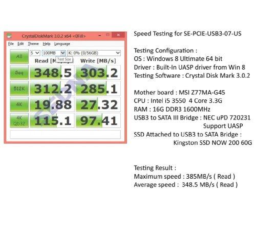 Sedna carte contr leur pci express sata usb 3 0 7 ports - Carte controleur pci express 4 ports usb 3 0 ...