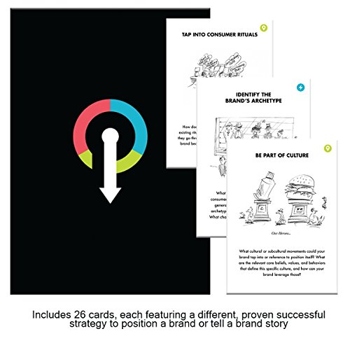 Positioning-Roulette Method Cards: The Indispensable Brand Positioning Development Toolkit