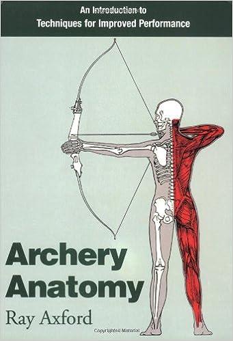 Archery-Anatomy