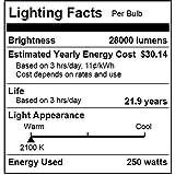 Sunlite 03634-SU LU250/MOG 250 Watt High Pressure