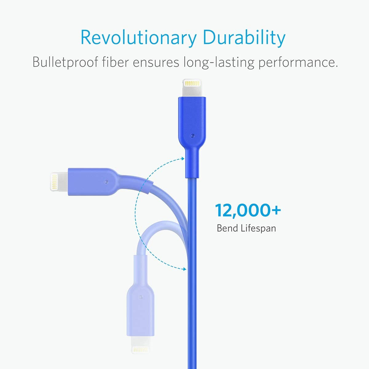 Anker iPhone Cable MFi Certified for iPhone XS//XS Max//XR//X // 8//8 Plus // 7//7 Plus // 6//6 Plus // 5S 3ft // 0.9m Probably The Worlds Most Durable Cable PowerLine II Lightning Cable