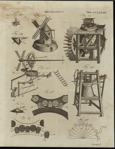 (Mechanics Windmill Forms of Gears Intricacy 1798 America rare antique print)