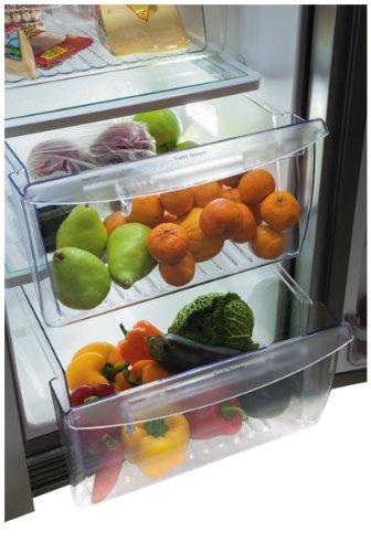 Frigidaire Ft. Refrigerator - Energy