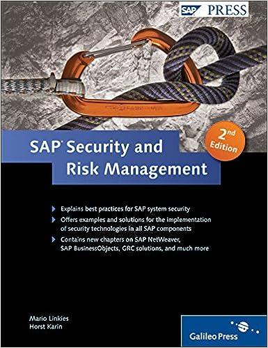 Security Risk Management Mario Linkies
