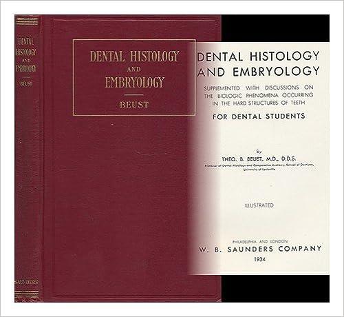 Dental Histology Pdf