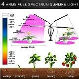 Grow Light, Vixxm Plant Light 4 Heads Upgraded