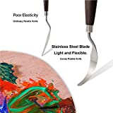 CONDA Palette Knife Painting Stainless Steel