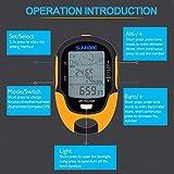 WonVon Handheld GPS Navigation Receptor USB