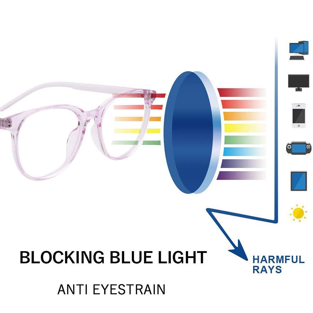 OQ CLUB Vintage Round Blue Light Blocking Computer Glasses Non prescription Eyeglasses TR90 Frame for Women Men