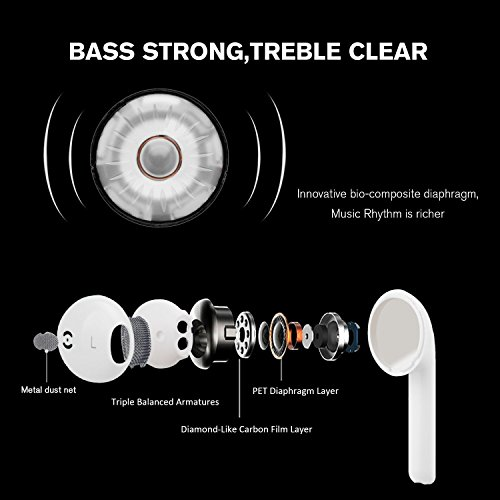 【2 Pack, Black+White】 MAS CARNEY Noise Isolating in Ear Earphones Headphones with Pure Sound and Powerful Bass…