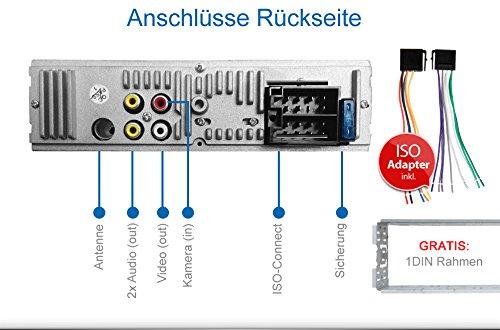 Erfreut Autoradio Anschluss Bilder - Elektrische ...