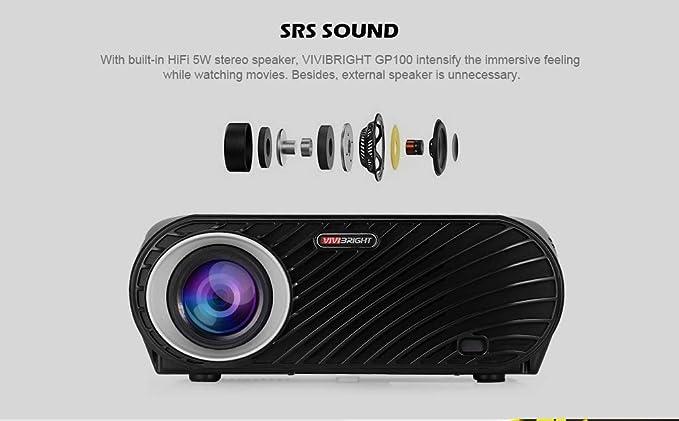 WTTHCC Proyector Full HD 3200 Lumen 1080P LED LCD Cine en casa ...