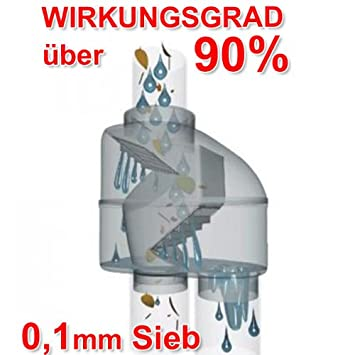 Regensammler Fallrohr Filter Regentonnen Fullautomat Z 100 Grau