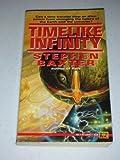 Timelike Infinity