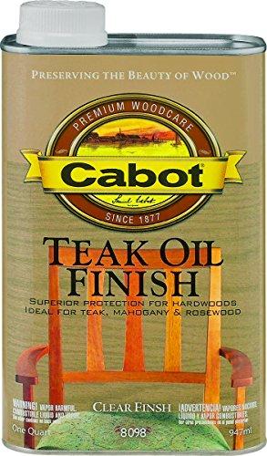 Qt Teak Oil - 4