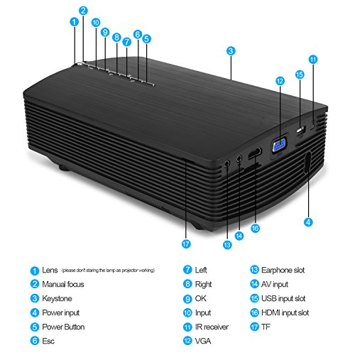 Vamvo LED Projector 1080P 1200 Lumens Portable for Indoor Outdoor, A mini Home Theater Movie Projector Support Laptop/Smartphone/iPad/TV by HDMI/VGA/SD/USB/AV Input Photo #6