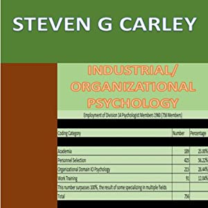 Industrial/Organizational Psychology Audiobook