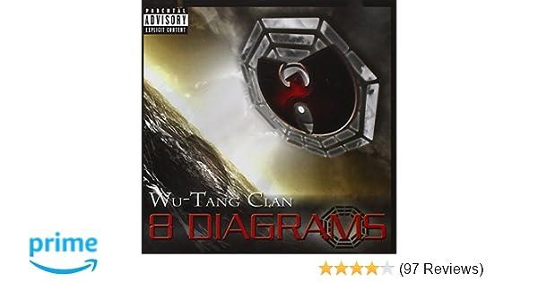 Wu Tang Clan 8 Diagrams Download Diy Enthusiasts Wiring Diagrams