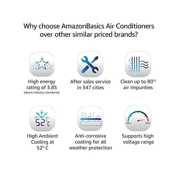 AmazonBasics 1 Ton 3 Star 2020 Inverter Split AC with High Density filter (Copper Condenser, White)