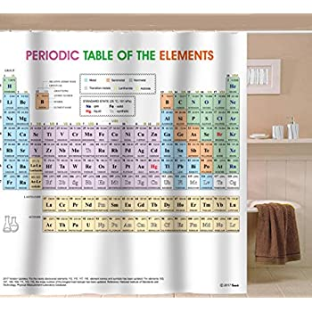 Updated Periodic Table Of Elements Shower Curtain. PVC Free, Odorless  Non Toxic Fabric