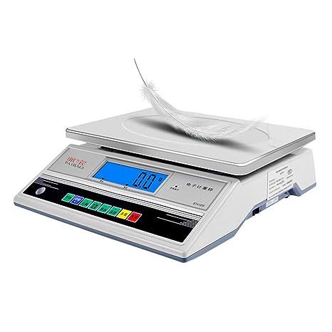 WWL Balanza Digital Báscula De Plataforma (30kg, Precisión ...