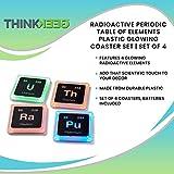 Radioactive Periodic Table Of Elements Plastic