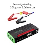 Luxanna Multi-functional 20000mAh Auto Jump Starter Kit, Portable Car Emergency Charger Pack Peak 600A, Phone Laptop Power Bank with 4 USB Ports and LED Lights