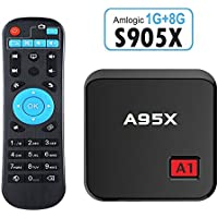 ROYACE A95X A1 1G/8G WIFI Bluetooth Android 6.0 TV BOX S905X For Home Entertainment