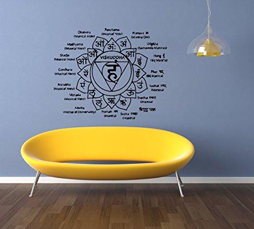 Chakra Sanatana Hindu Tantric Yogic Knots Energy Points Channels Hinduism Buddhism Wall Stickers Decor Nursery Ideas Sticker Print G3005