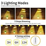 Likesuns LED Plant Grow Light for Indoor