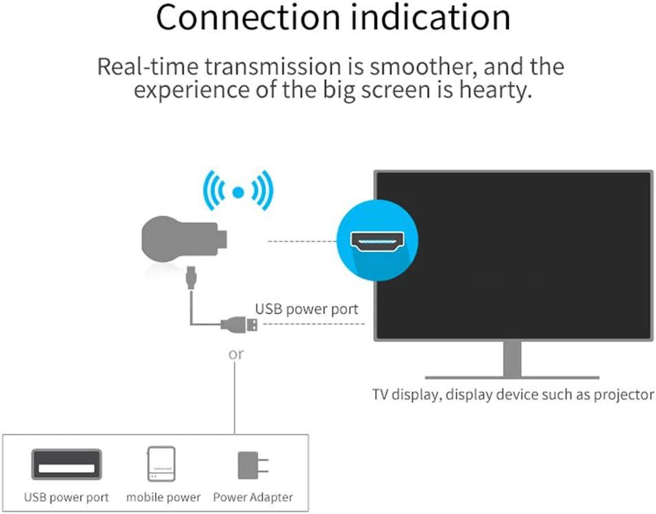 KKmoon WiFi Display Dongle Anycast 1080P Adaptador Anycast M2 Plus Ezcast Miracast Chrome Chromecast 1080P TV Stick Wifi Receptor de pantalla Dongle Sharer