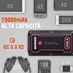 TrekPow-TJ2500-Jump-Starter-2500A-Avviatore-Batteria-Auto-IP68-Booster-Avviamento-per-Motori-12V-Diesel-8L-e-Benzina-9L-con-USB-QC-30-Torcia-LED-Power-Starter-Batteria-Portatile-per-Auto-Moto