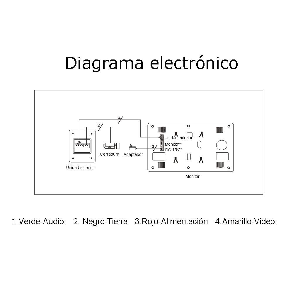 Nudito Kit Videoportero con Botón Táctil para Casa, Interfono Intercomunicador (1 Monitor LCD de 7