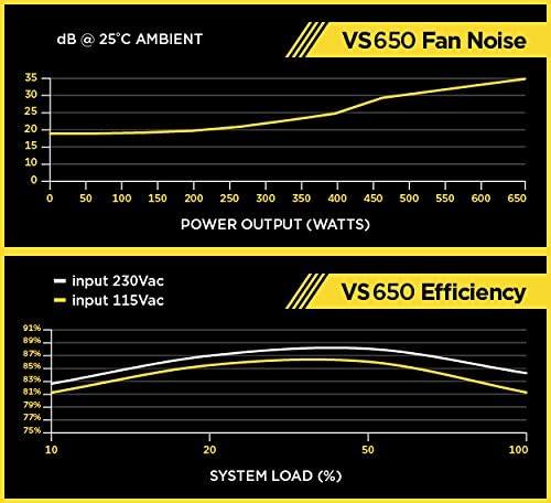ALIMENTATIONS CORSAIR 601-850 Watt VS650 650W CP-9020172-EU