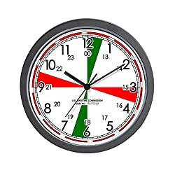 CafePress-Replica Ships Radio Room Wall Clock/White-Wall Clock