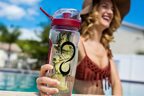 Live Infinitely 32 oz. Infuser Water Bottles – Featuring a Full Length Infusion Rod, Flip Top Lid, Dual Hand Grips & Recipe Ebook Gift (Deep Red, 32 oz)