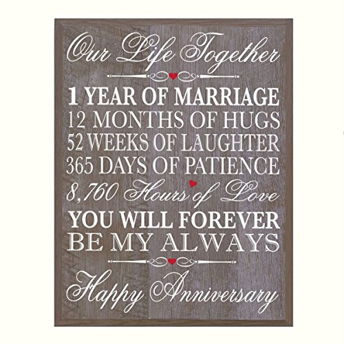 1st Wedding Anniversary Wall Plaque Gifts for Couple, 1st Anniversary Gifts for Her,1st Wedding Anniversary Gifts for Him 12