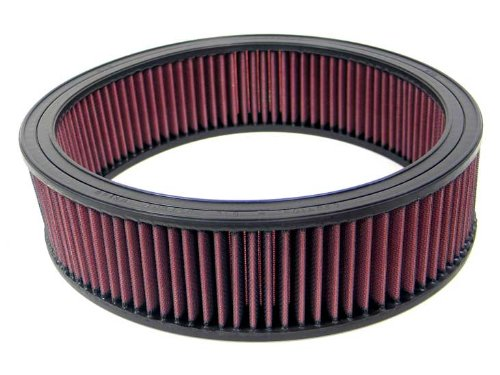 K&N E-1065 High Performance Replacement Air Filter