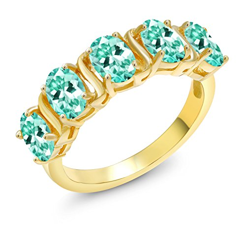 - Gem Stone King 2.62 Ct Oval Blue Apatite 18K Yellow Gold Plated Silver Ring (Size 8)
