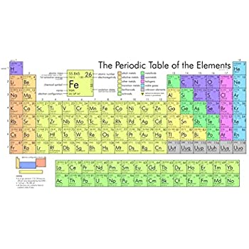 Amazon periodic table poster poster print 36x24 posters prints periodic table of the elements poster 43 inch x 24 inch 24 inch x 13 inch urtaz Image collections