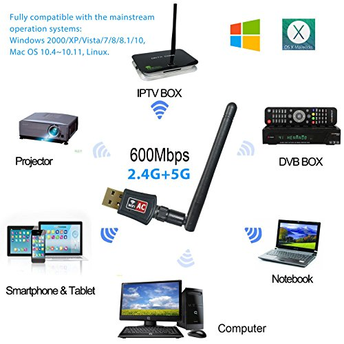 JJINGER Dual 2.4G 5G Network Wifi for Tablet Laptop PC,Support 10/8/7/Vista/XP/2000, Os
